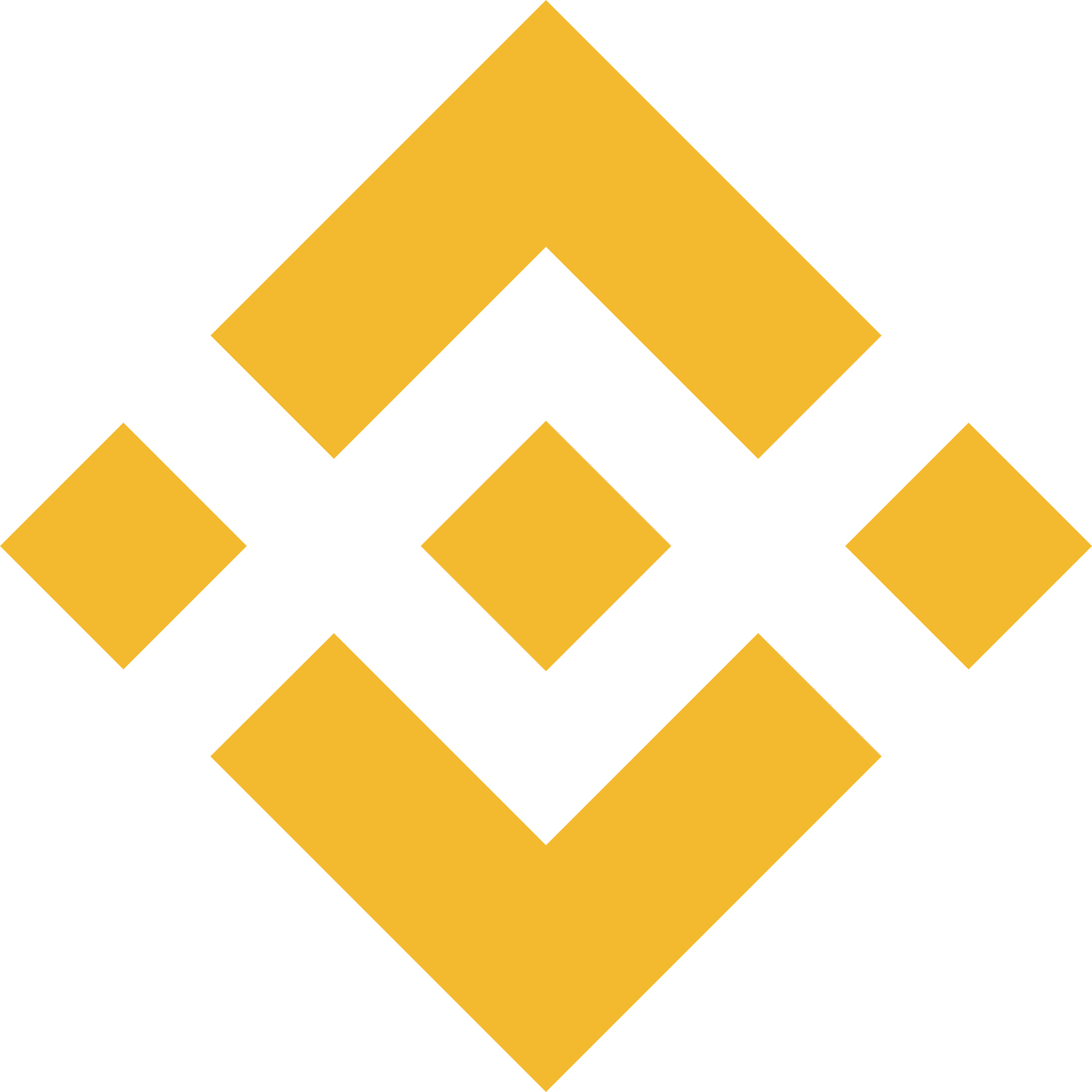 Binance Coin (BNB) Logo .SVG and .PNG Files Download
